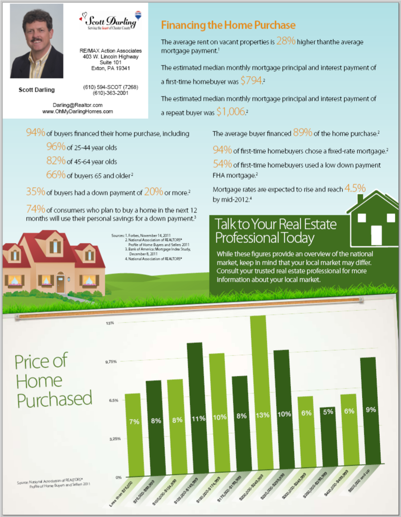 housing report2